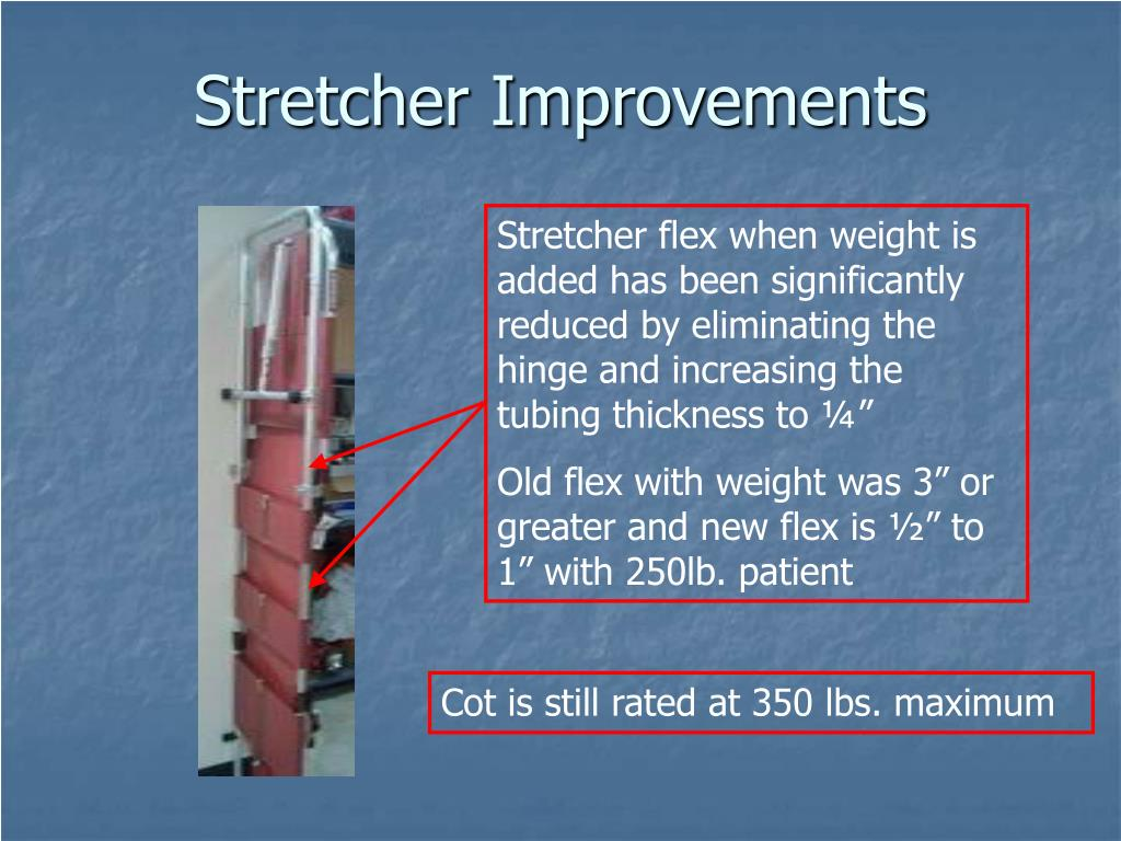 Stretcher Improvements