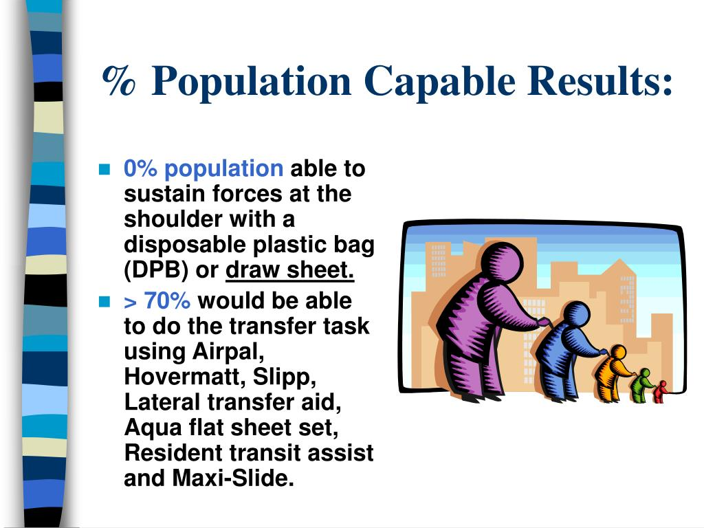 % Population Capable Results: