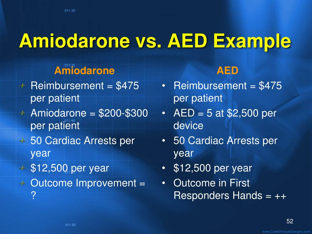 Amiodarone vs. AED Example
