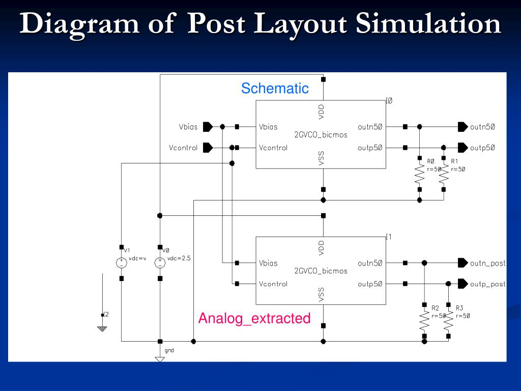 Diagram of Post Layout Simulation