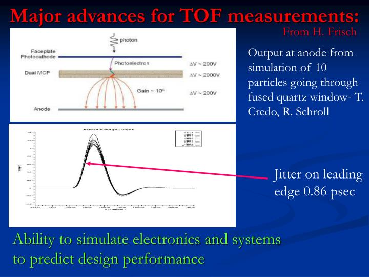 Major advances for tof measurements