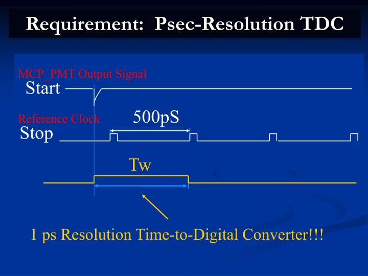 Requirement psec resolution tdc