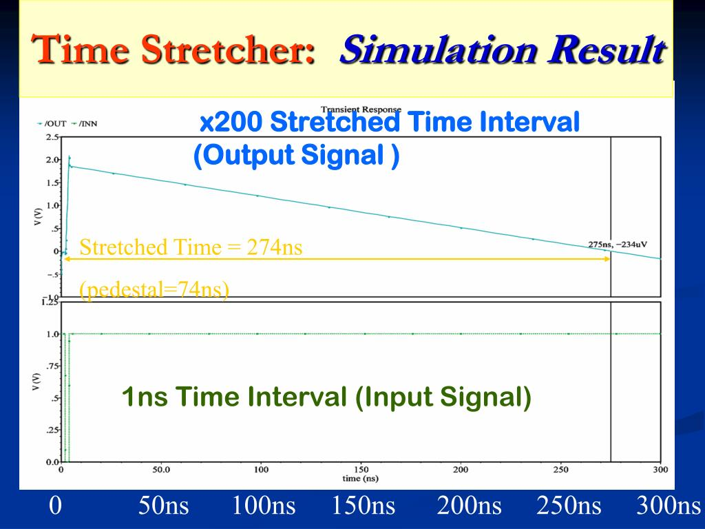 Time Stretcher: