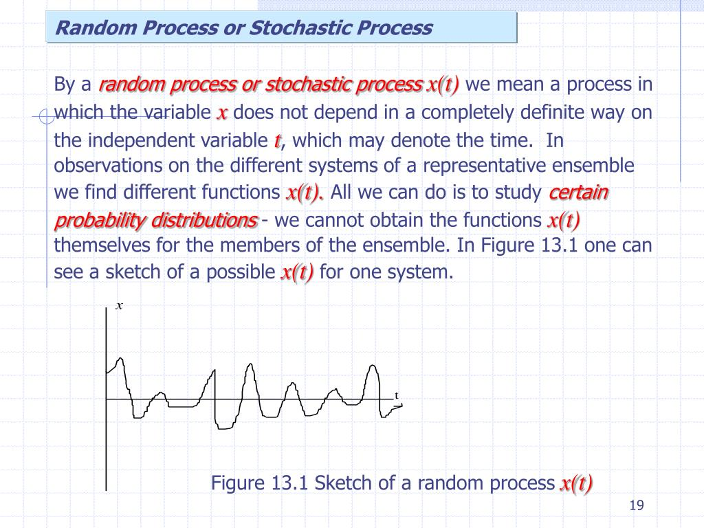 Figure 13.1 Sketch of a random process