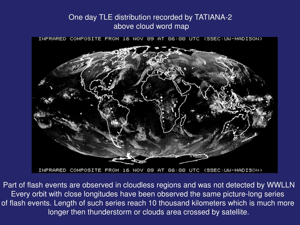 One day TLE distribution recorded by TATIANA-2