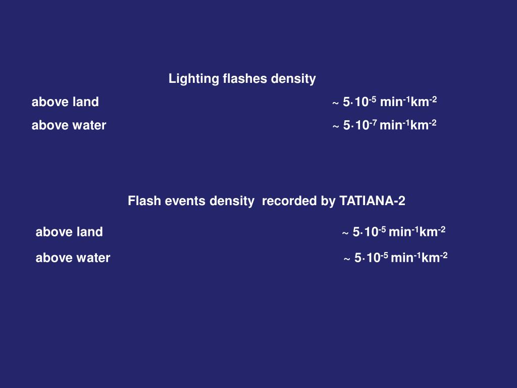 Lighting flashes density