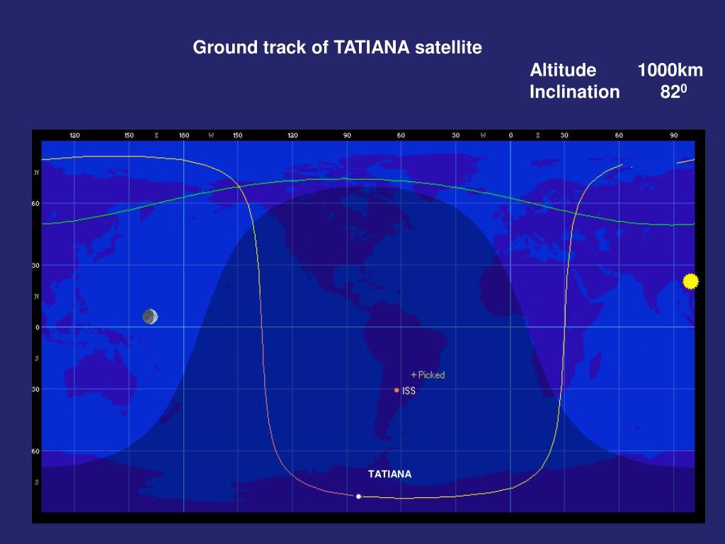 Ground track of TATIANA satellite