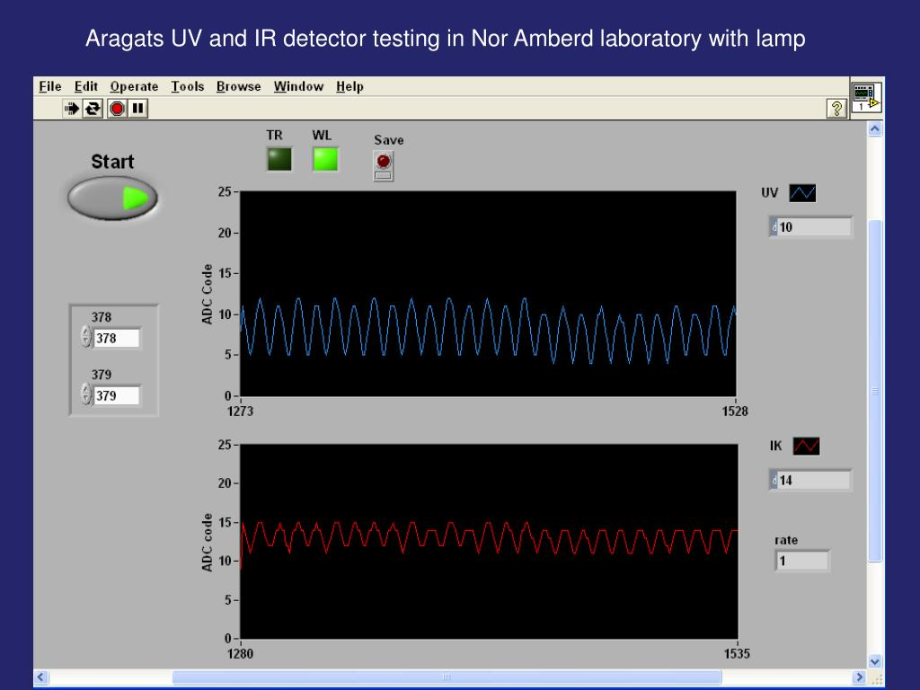Aragats UV and IR detector testing in Nor Amberd laboratory with lamp