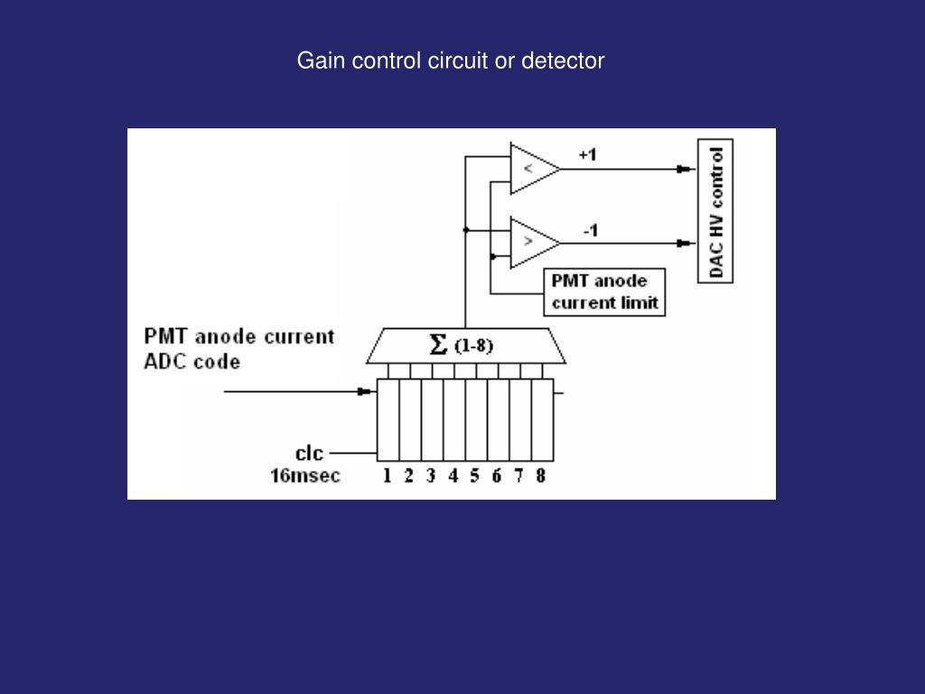Gain control circuit or detector