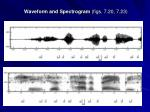 waveform and spectrogram figs 7 20 7 23