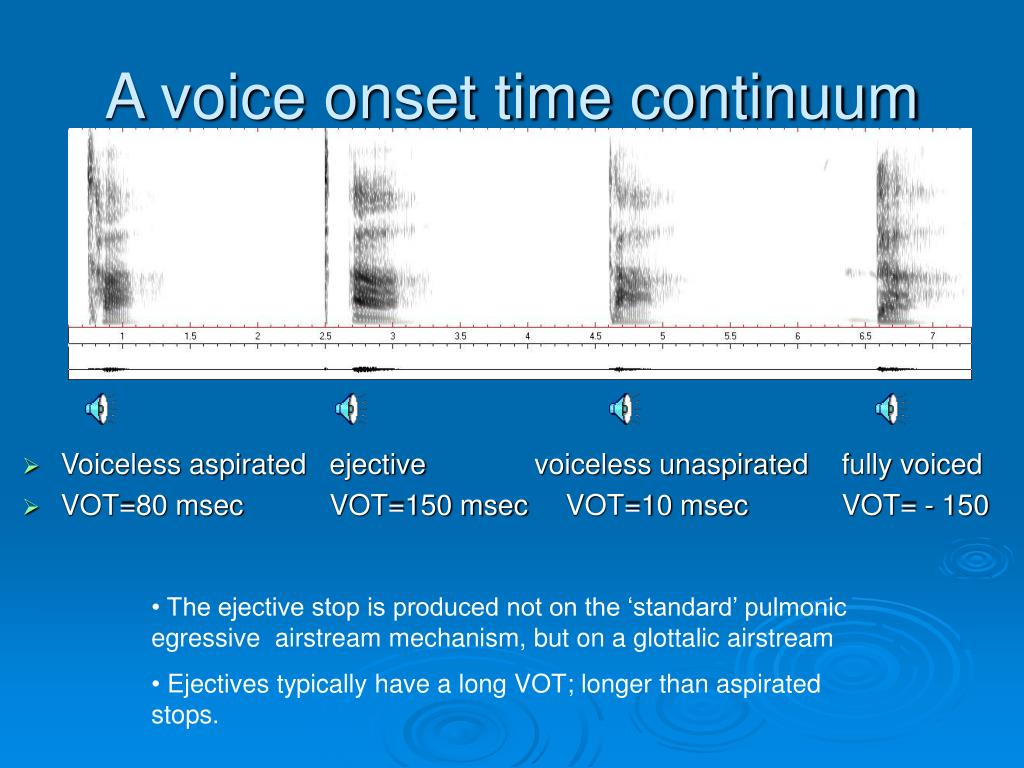 A voice onset time continuum