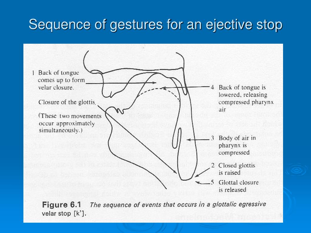 Sequence of gestures for an ejective stop
