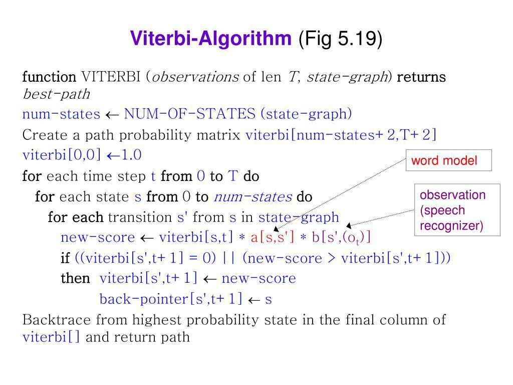 Viterbi-Algorithm