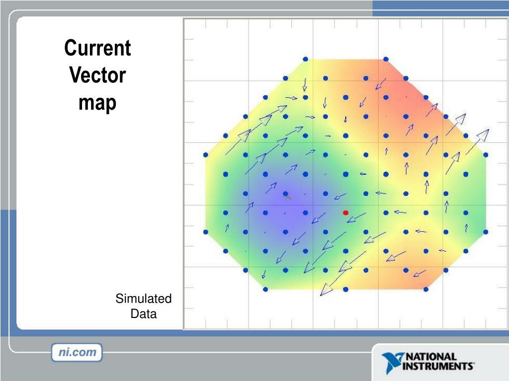 Current Vector