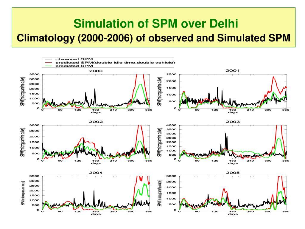 Simulation of SPM over Delhi