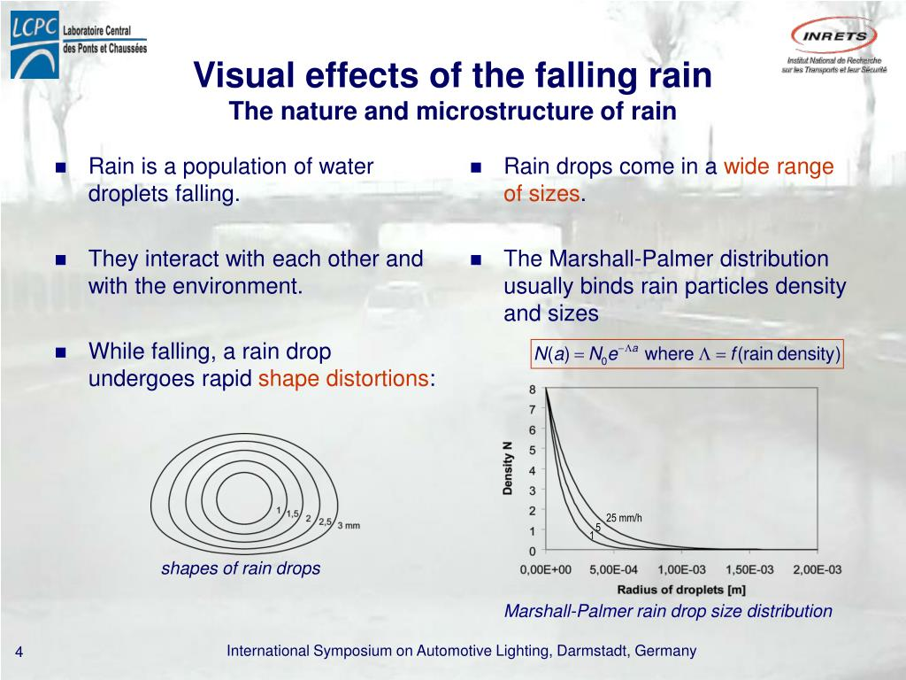 Rain is a population of water droplets falling.