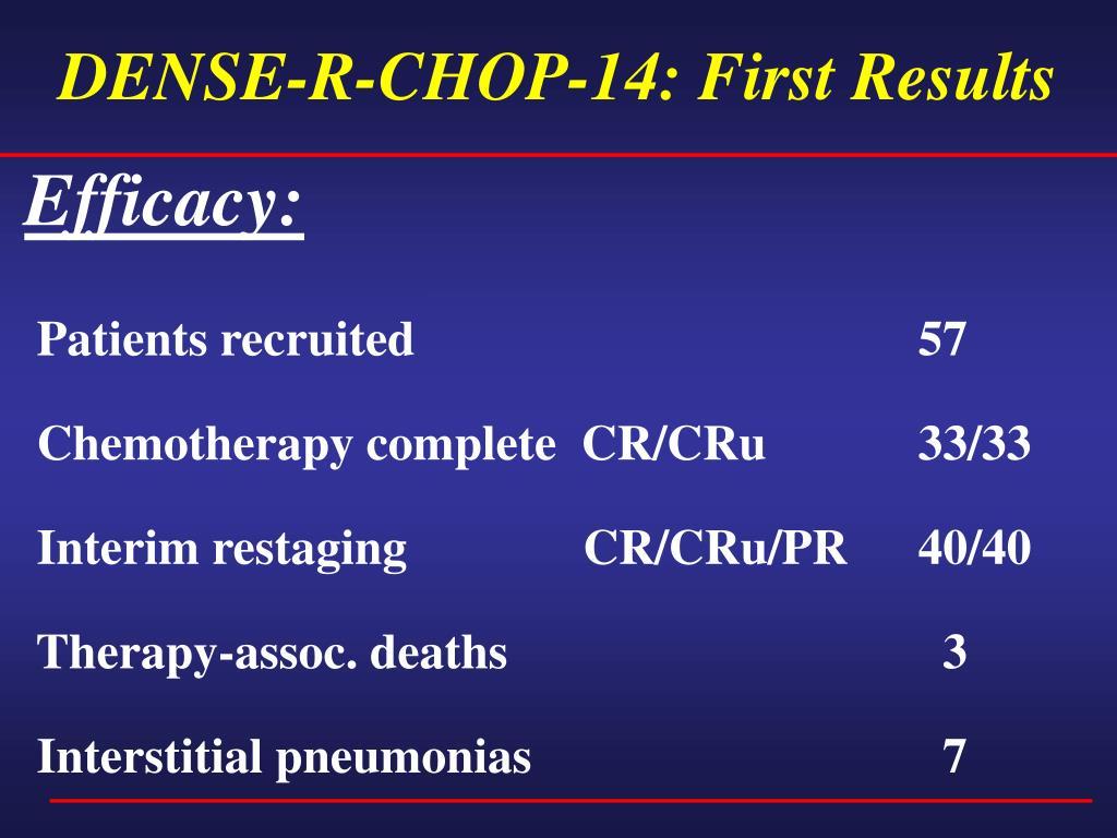 DENSE-R-CHOP-14: First Results