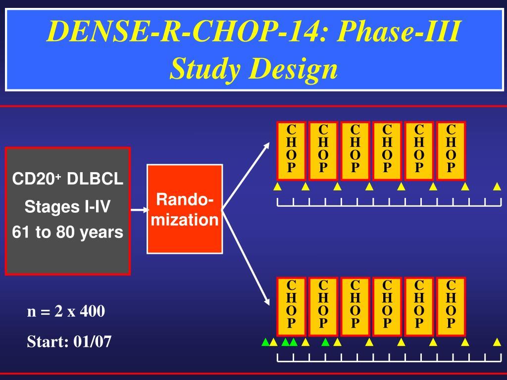 DENSE-R-CHOP-14: Phase-III Study Design
