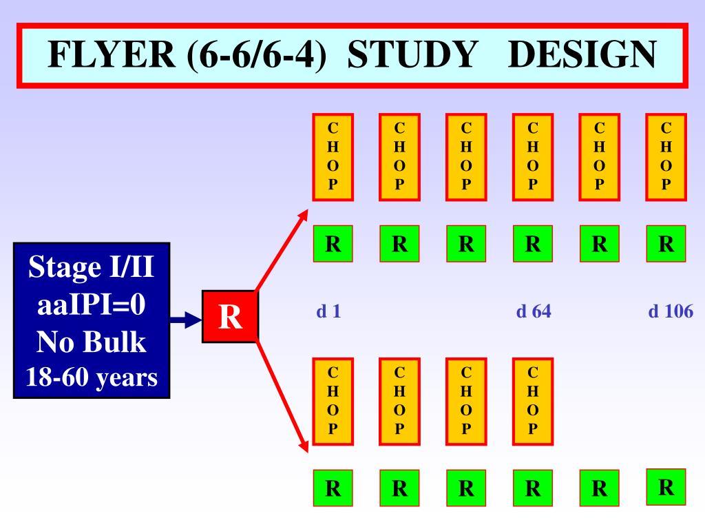 FLYER (6-6/6-4)  STUDY   DESIGN
