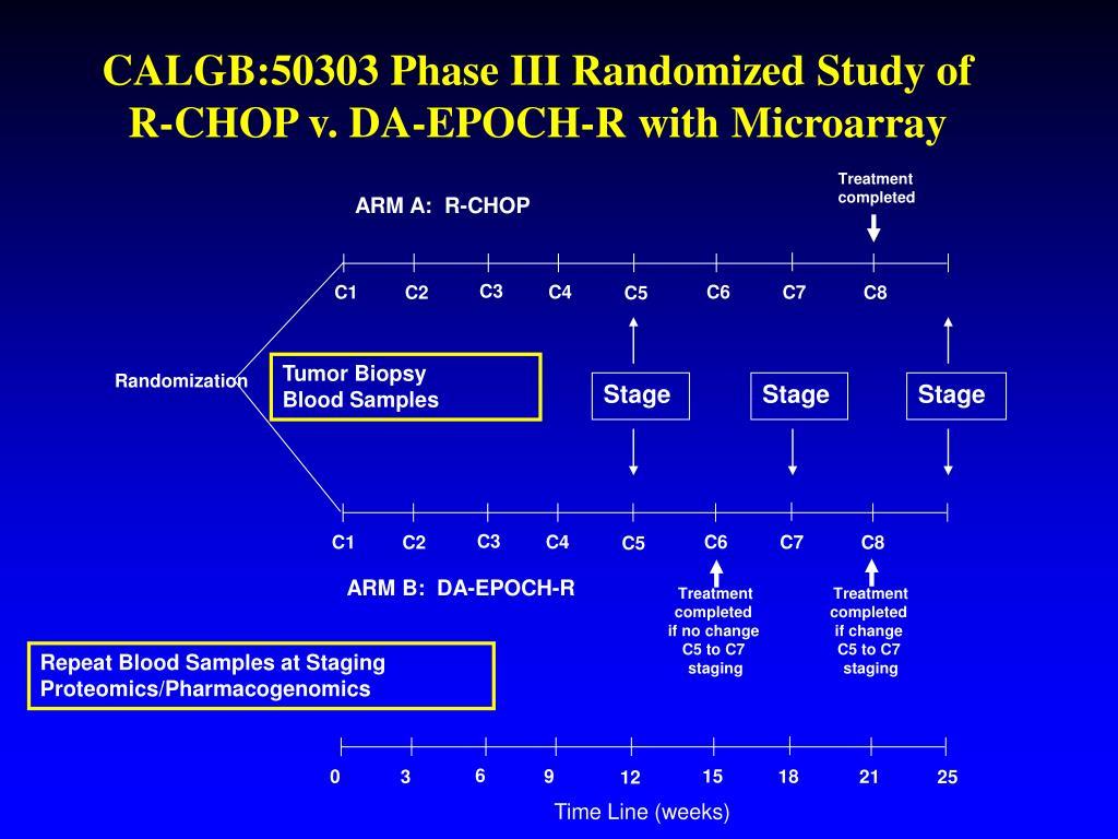 CALGB:50303 Phase III Randomized Study of
