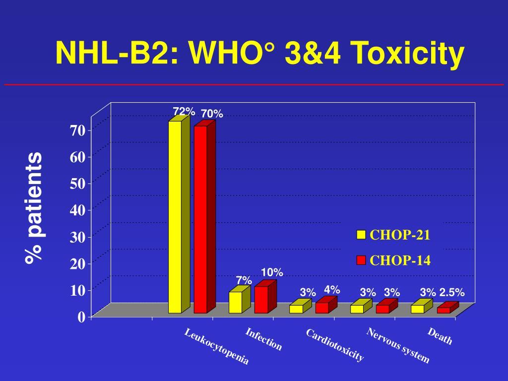 NHL-B2: WHO° 3&4 Toxicity