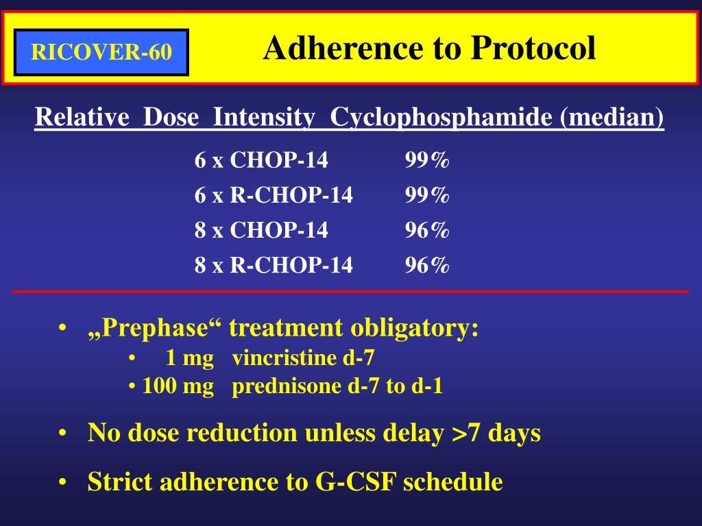Adherence to Protocol