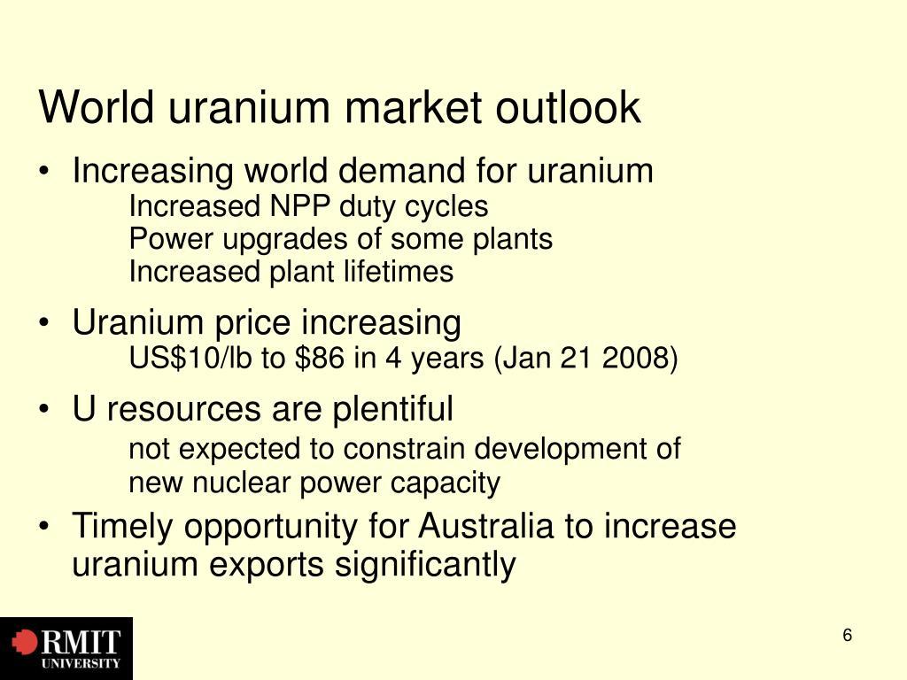 World uranium market outlook