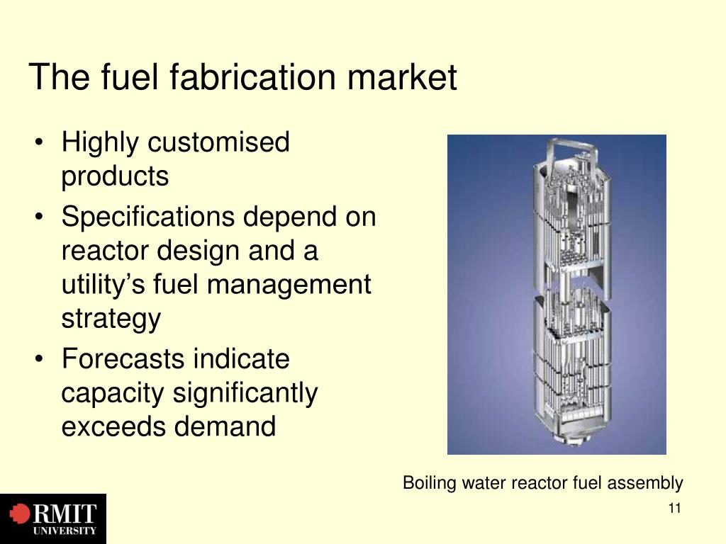 The fuel fabrication market