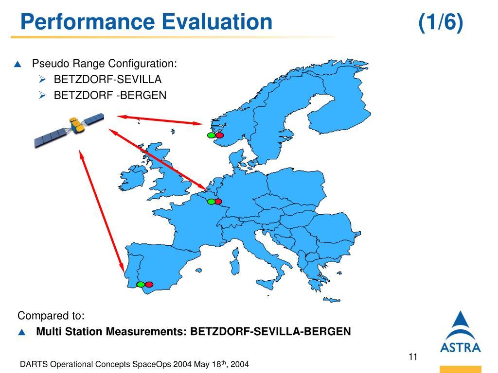 Performance Evaluation (1/6)