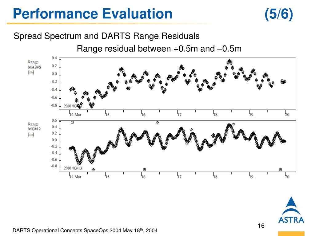 Performance Evaluation(5/6)