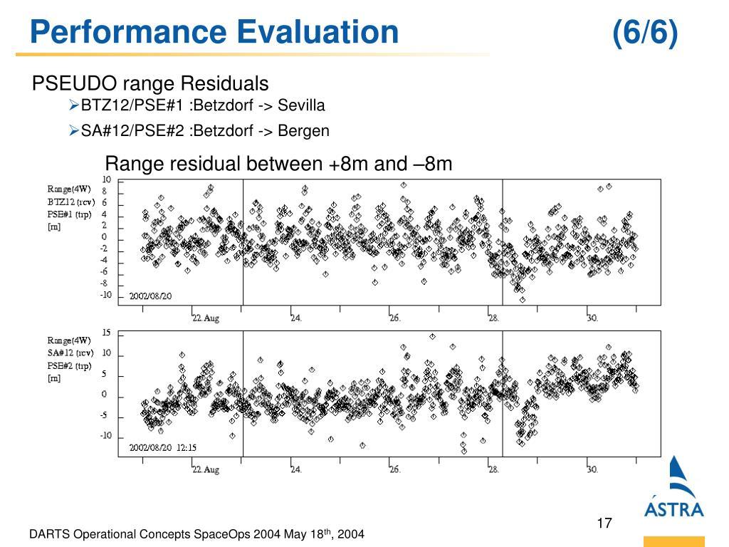Performance Evaluation(6/6)