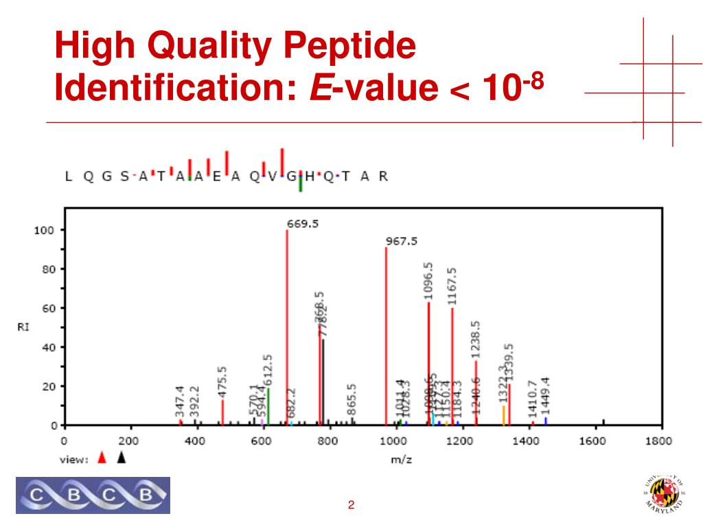 High Quality Peptide Identification: