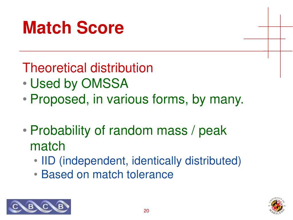 Match Score