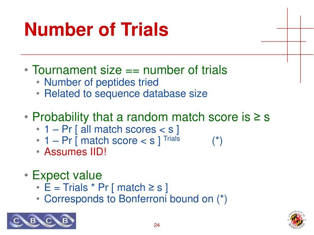 Number of Trials