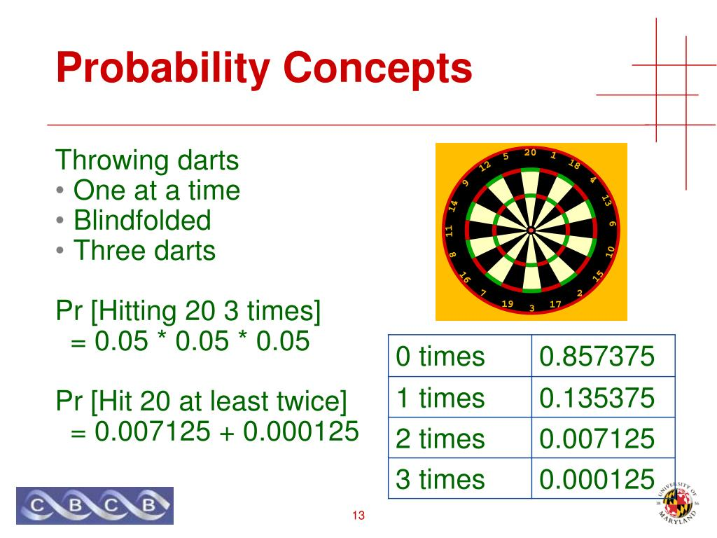 Probability Concepts