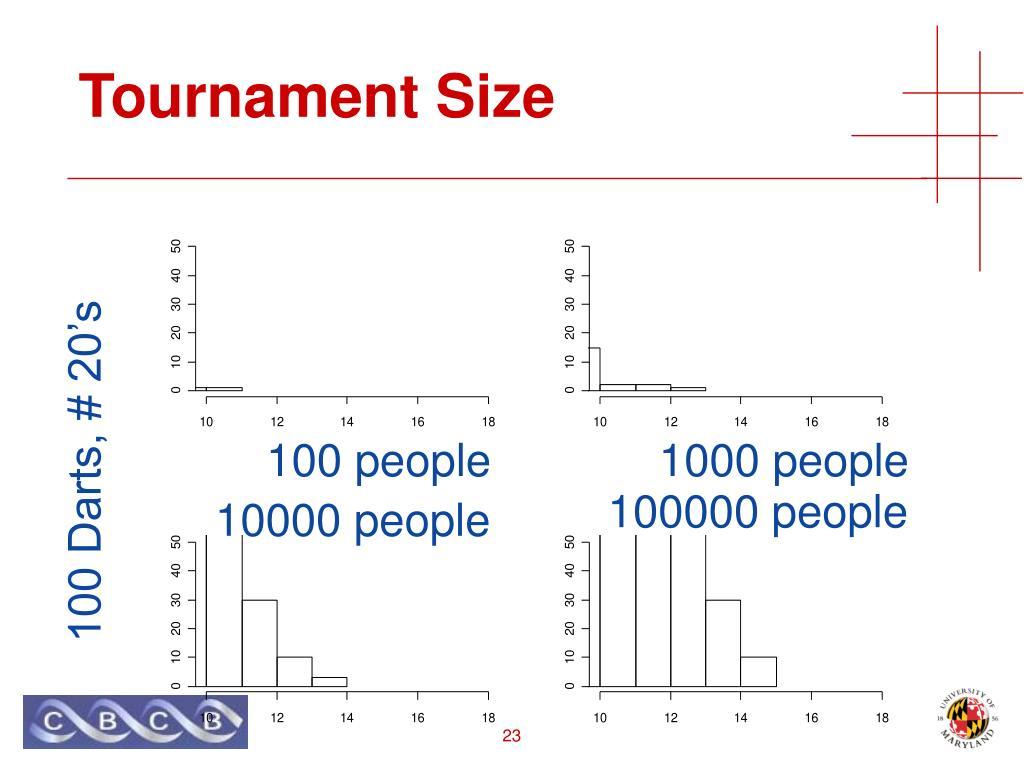 Tournament Size