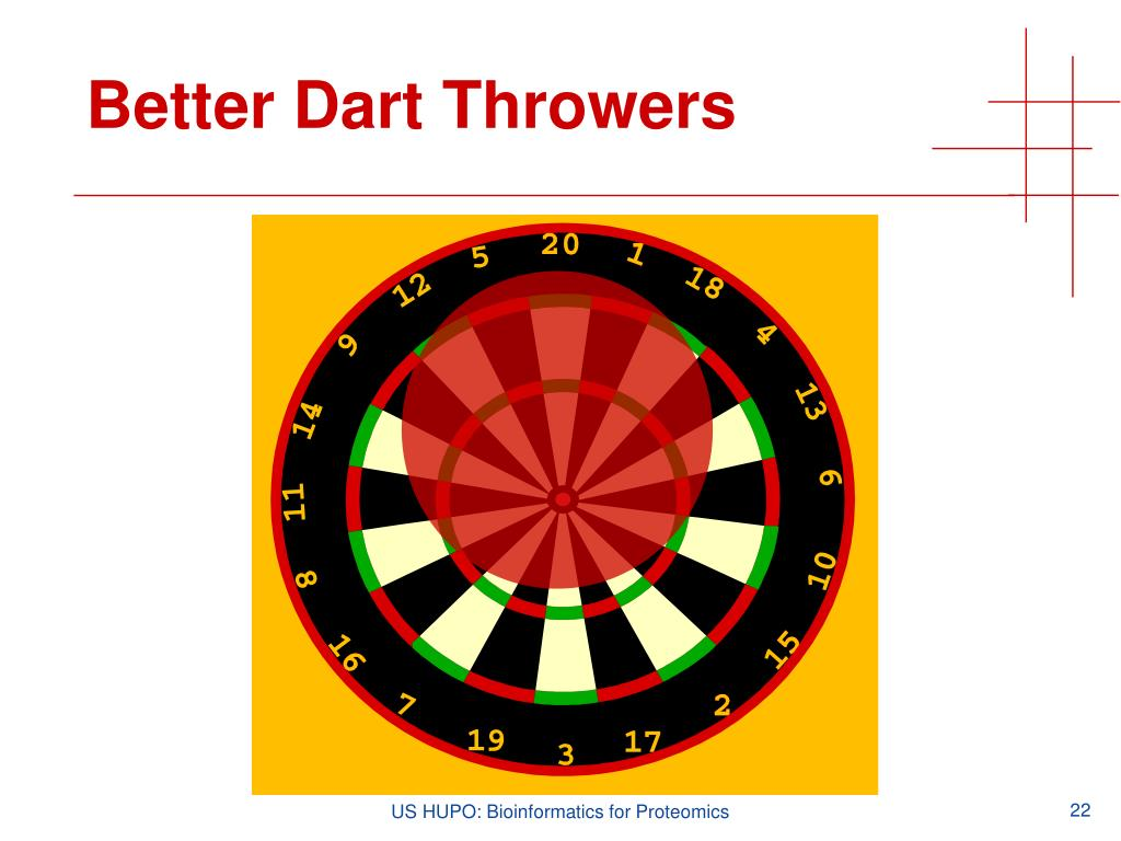 Better Dart Throwers