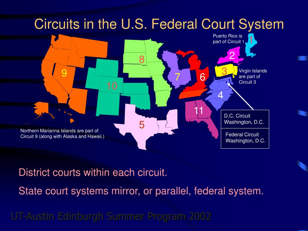 Circuits in the U.S. Federal Court System