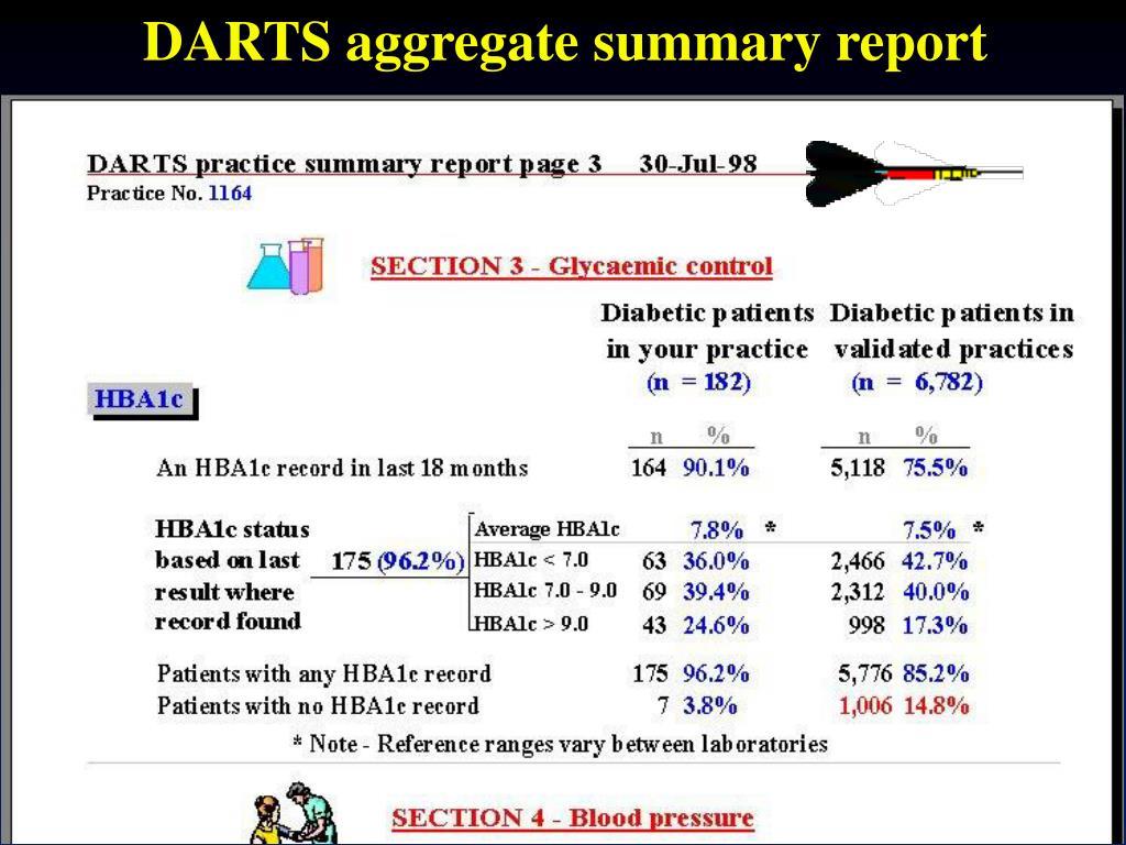DARTS aggregate summary report