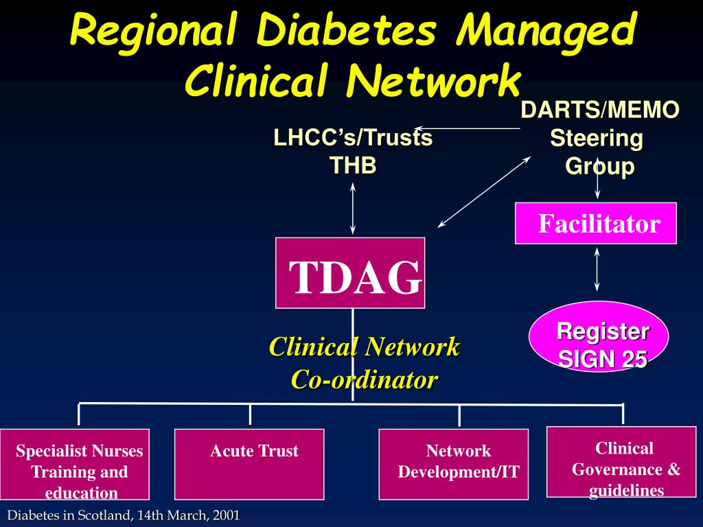 Regional Diabetes Managed Clinical Network