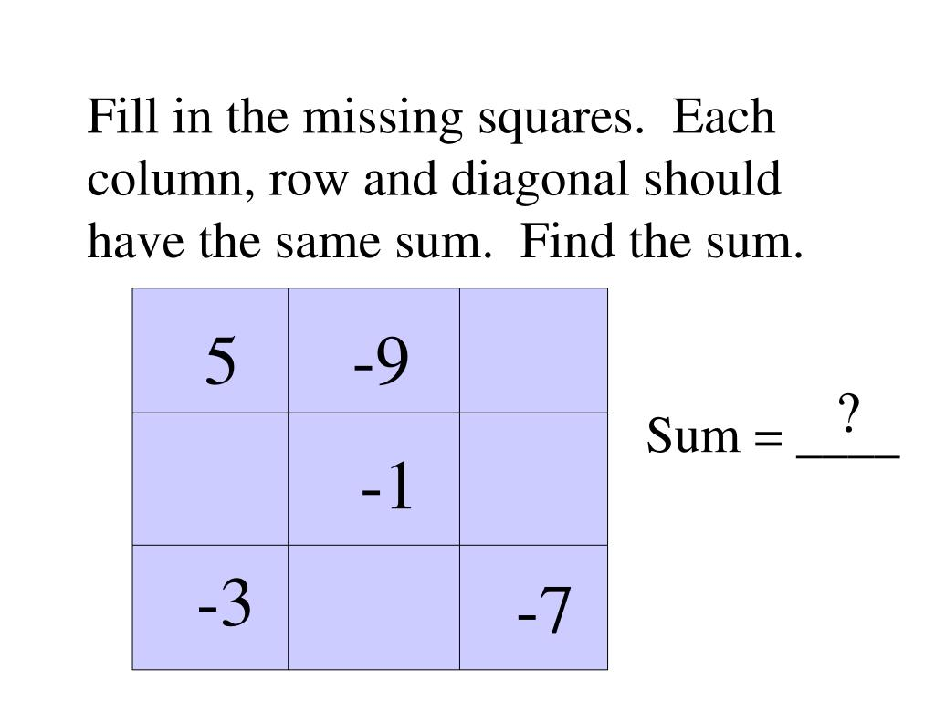 Fill in the missing squares.  Each column, row and diagonal should have the same sum.  Find the sum.