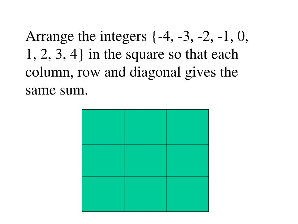 Arrange the integers {-4, -3, -2, -1, 0, 1, 2, 3, 4} in the square so that each column, row and diagonal gives the same sum.