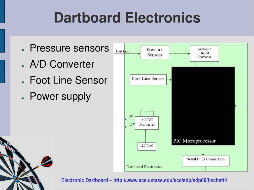 Dartboard Electronics
