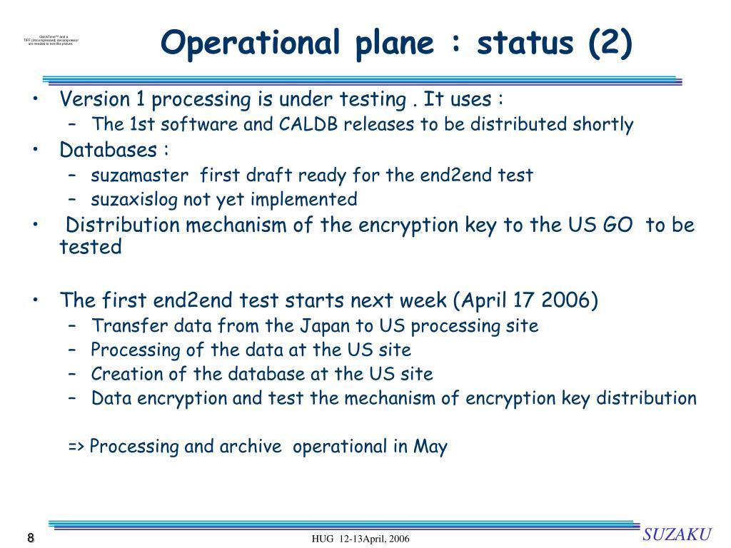 Operational plane : status (2)