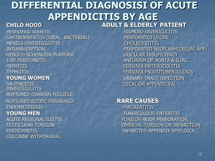 DIFFERENTIAL DIAGNOSISI OF ACUTE APPENDICITIS BY AGE