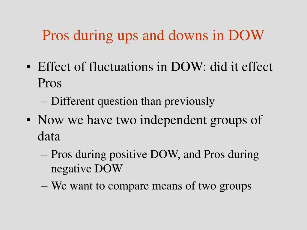 Pros during ups and downs in DOW