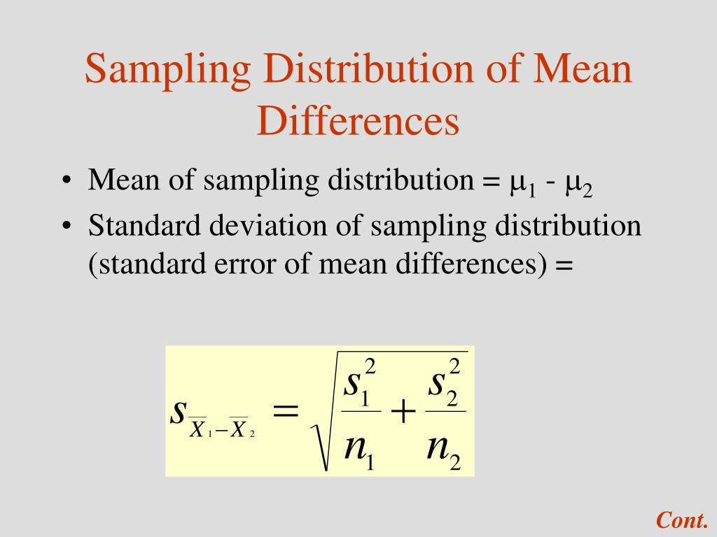 Sampling Distribution of Mean Differences