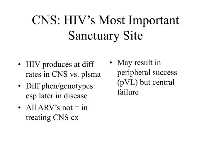 HIV produces at diff rates in CNS vs. plsma