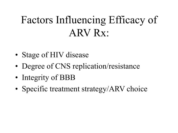 Factors Influencing Efficacy of ARV Rx: