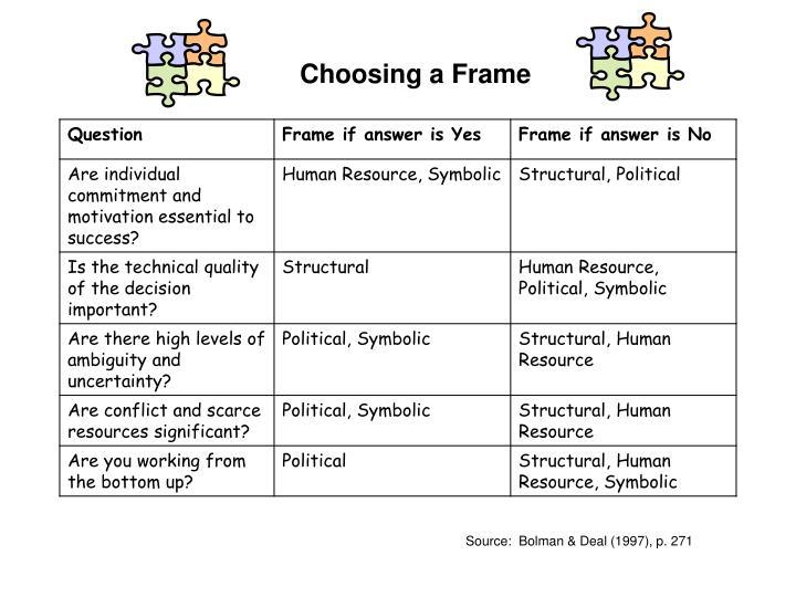 Political and symbolic frame analysis. Homework Writing Service